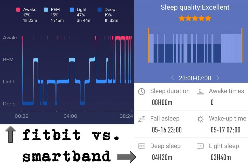 Fitbit versus Smartband slapen